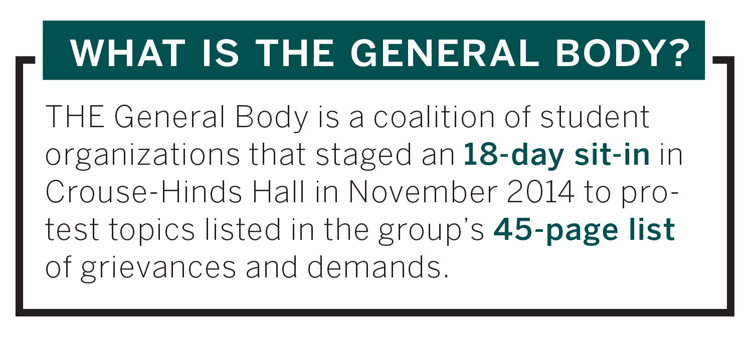 What-is-the-general-body